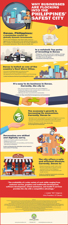 Open Access BPO Davao Infographic