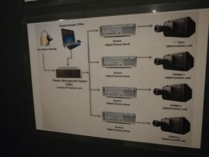 Behind-the-Scenes-A-Cinema-Projection-System-Exhibit-6
