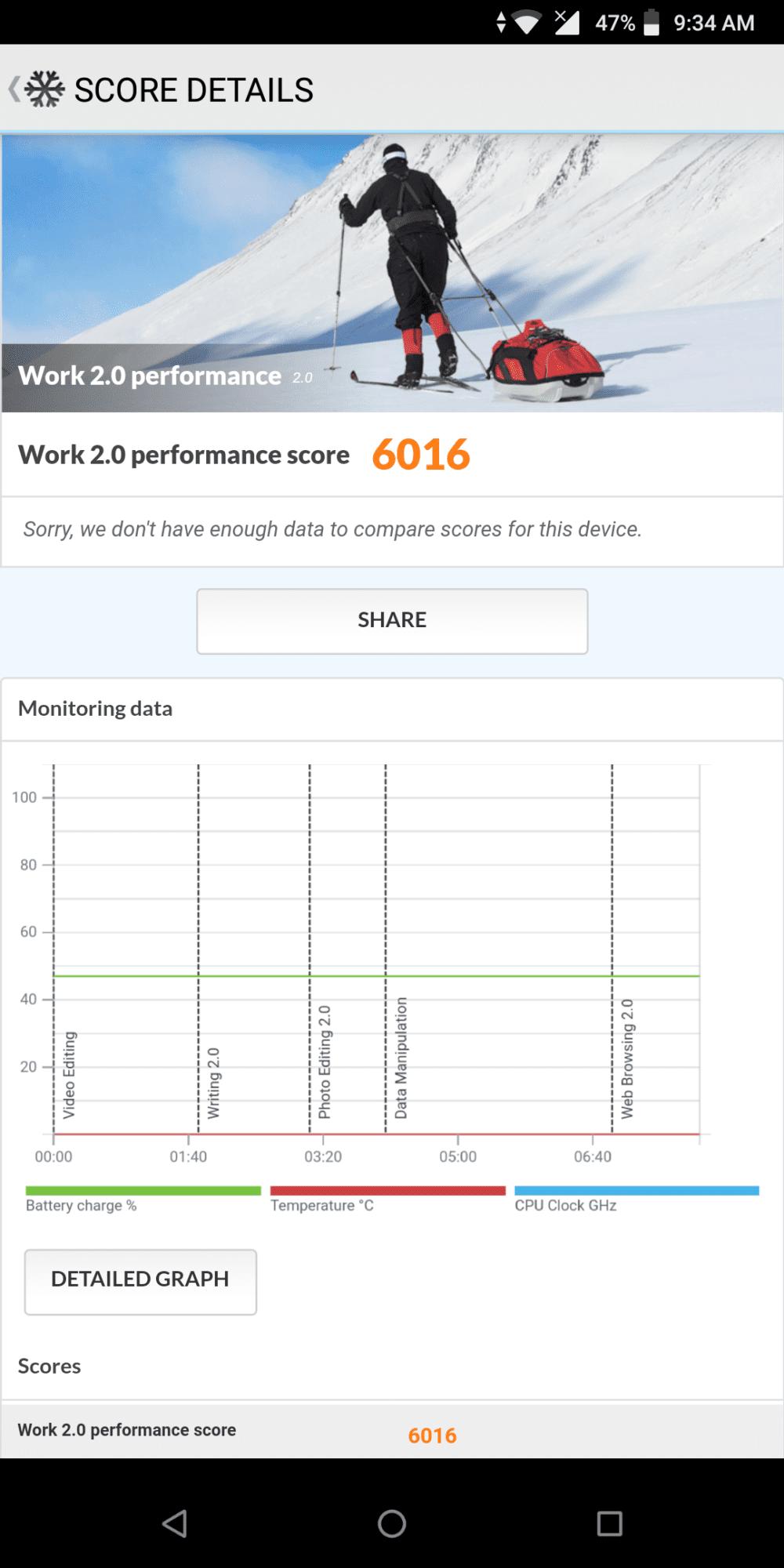 ZenFone Max Pro M1 PC Mark