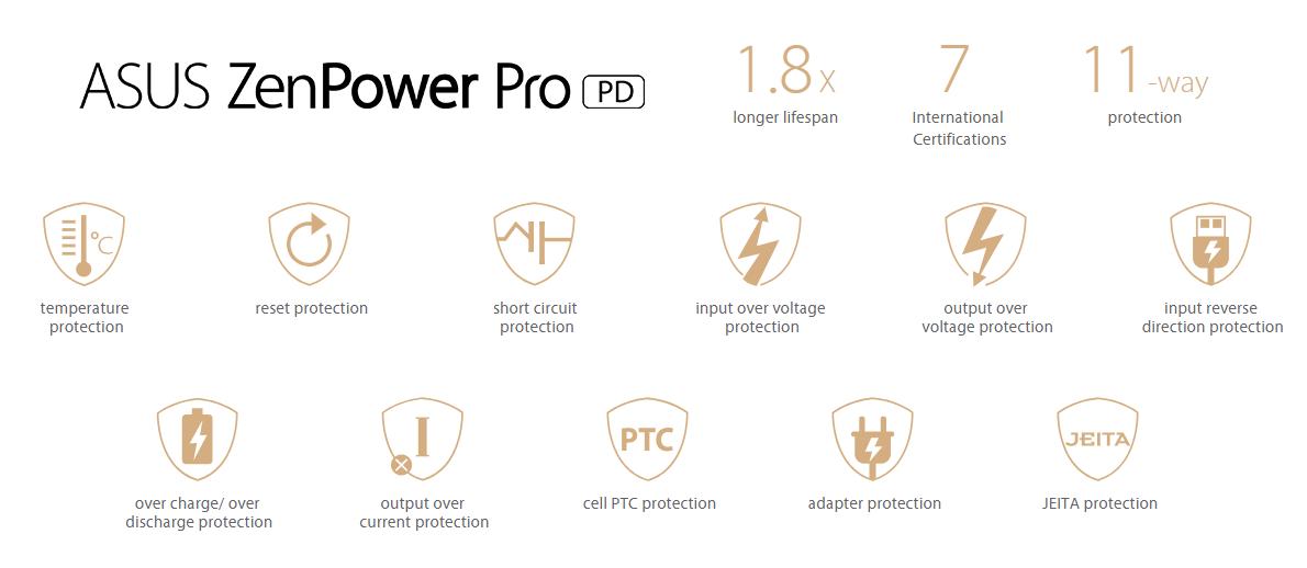 ZenPower Pro PD 11 Security Features