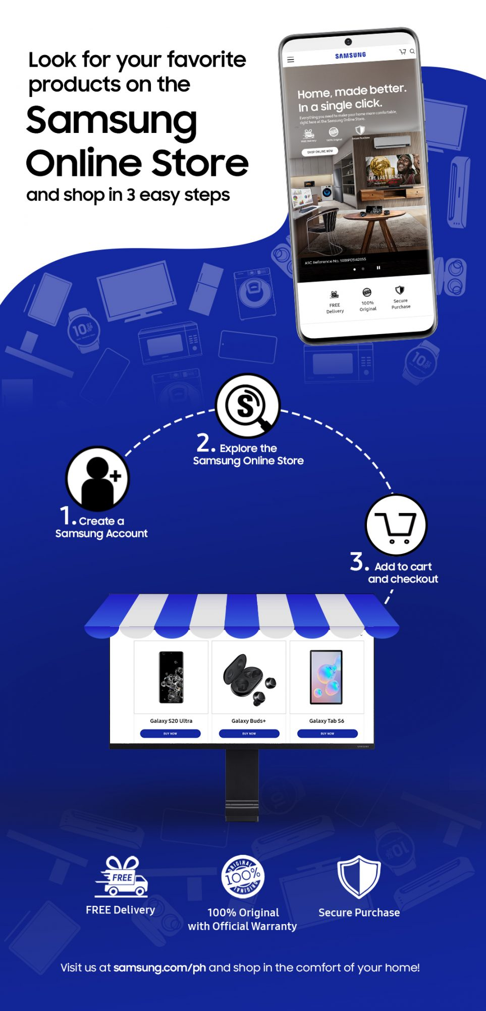 Samsung Online Store Infograpic