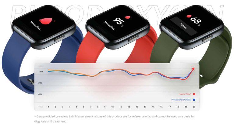 realme Watch Blood Oxygen Monitor