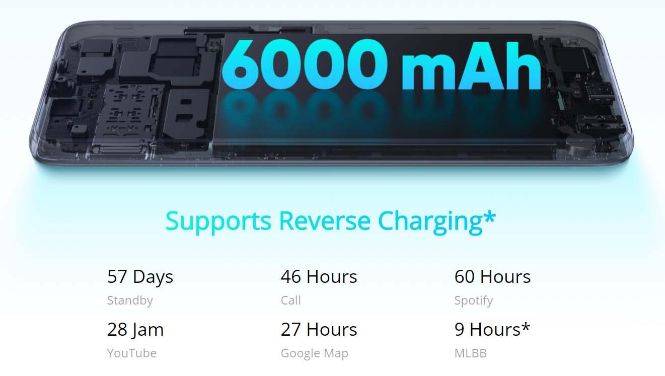 realme C15 6000 mAh Battery
