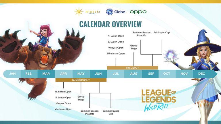 League of Legends Wild Rift Calendar Overview