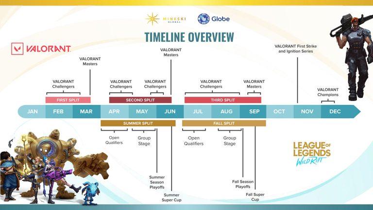 Valorant Calendar overview