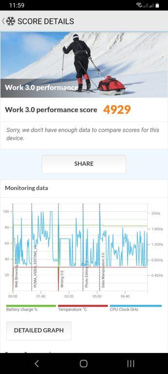 Samsung Galaxy A12 PCMark Work 3.0