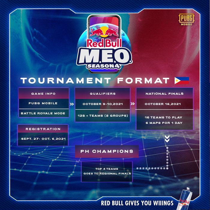 MEO Tournament Format